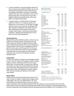 2014 Annual Financial Review