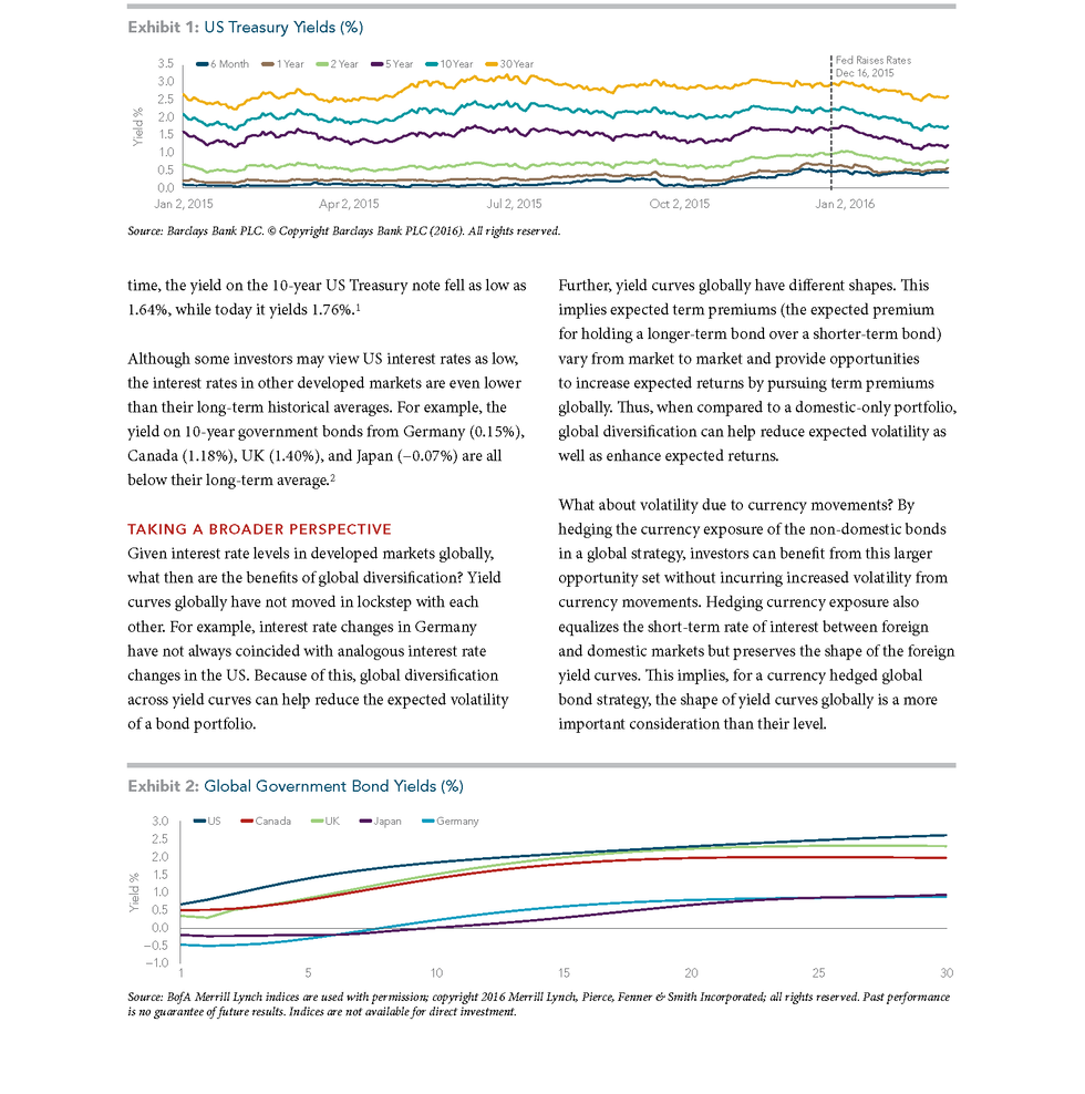 revisiting_yields_us_page_2png