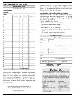 Charitable_Noncash_FMV_Guide_2016_Page_2