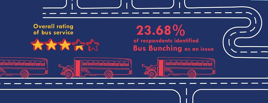 Bus Service Infographic -02_edited.jpg