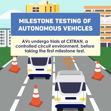 Autonomous Vehicles Safety