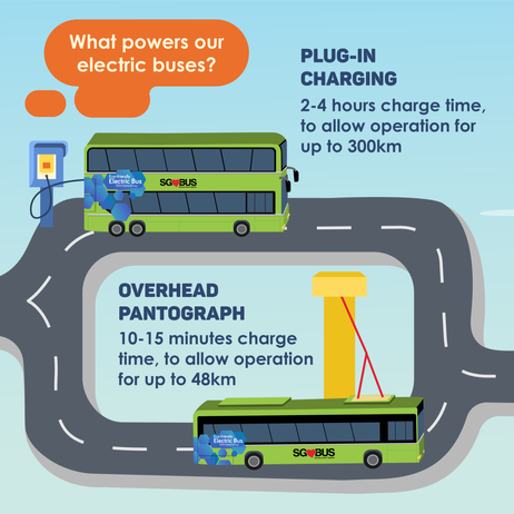 Electric Buses_3
