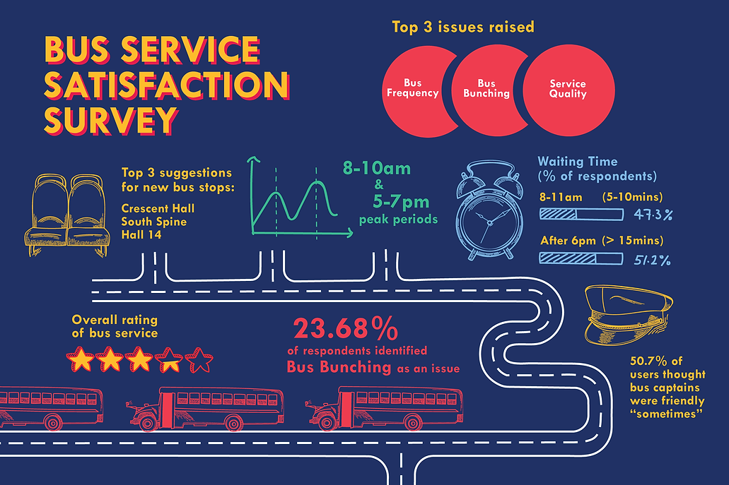 Bus Service Infographic -02.png