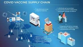 BLOCKCHAIN IN THE RACE FOR THE COVID-19 VACCINE