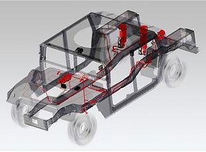Araç Araba Otobüs Yangın Söndürme Sistemleri, Paslanmaz Krom Yangın Söndürme Cihazları