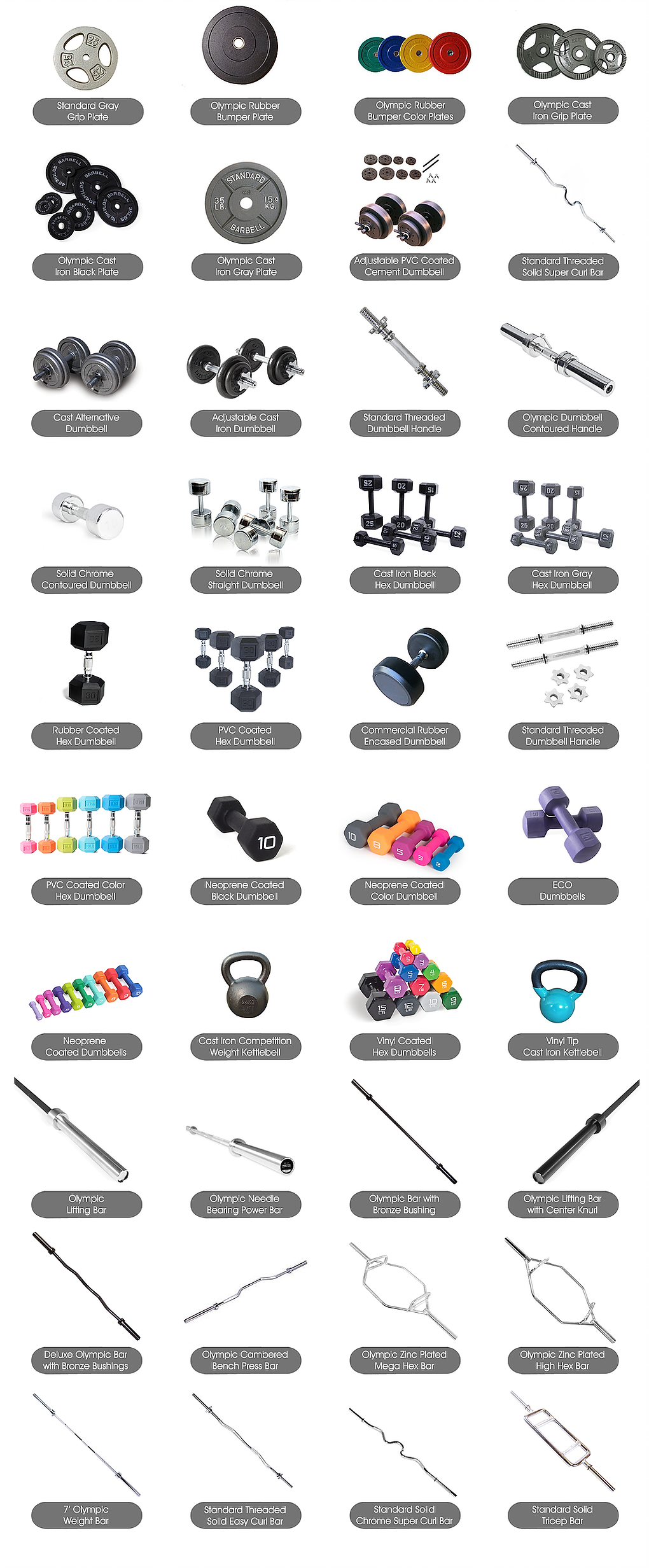 Weighs, Plates, Dumbbells, Kettebells Bars, and more
