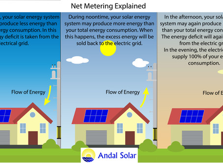 Net Metering Explained