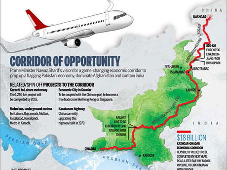 Pakistan:  Economic Growth Creates Aviation Industry Expansion