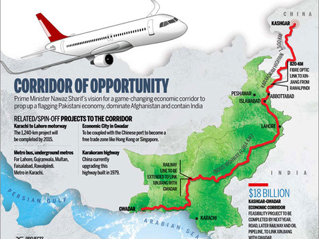 Pakistan:  Economic Growth Creates Aviation Industry Expansion