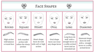The Right Brow For The right Face shape