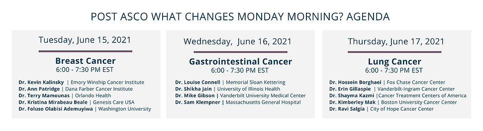 What Changes Monday Morning Oncology Education Program CME Clinical Panel Discussion Post ASCO 2021 Review Agenda