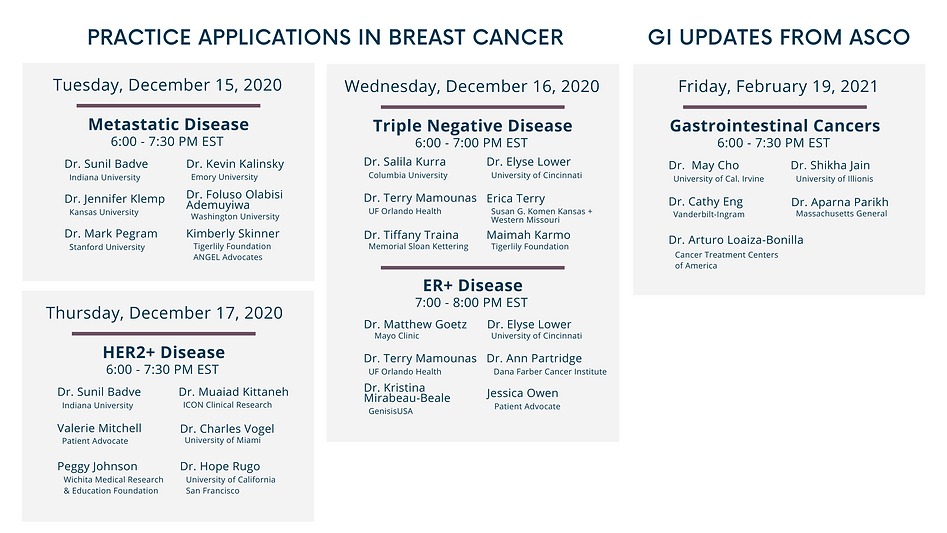 What Changes Monday Morning Oncology Education Program CME Clinical Panel Discussion Updates in Metastatic Breast Cancer, HER2+ Breast Cancer, Triple Negative Breast Cancer, ER+ Breast Cancer, Gastrointestinal Cancers