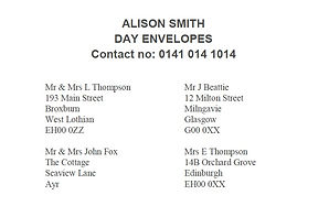 List of addresses