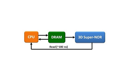 super nor 3.JPG