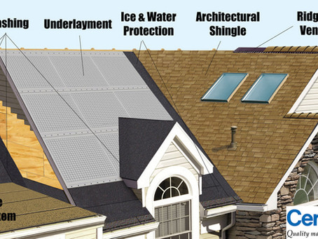 5 Components To A Roofing System