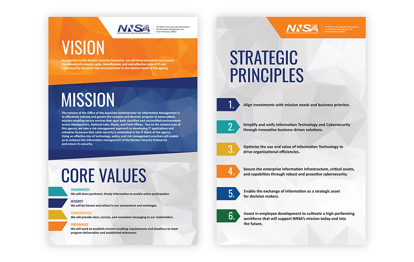NA-IM Mission, Vision, Core Values, and Strategic Principles Posters
