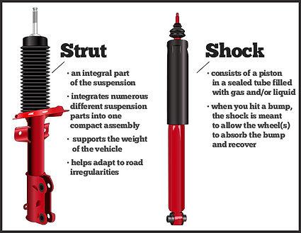 shock-strut-infographic.jpg