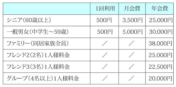 筋トレ価格表