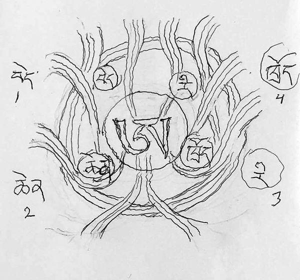 Logo_DechenRitro_piirtanyt_lama_optim.jp