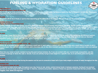 Fueling Guidelines for Ironman Training