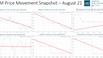 PGM Price Movement Snapshot – Aug 21