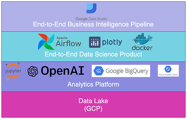 analytics_platform_vba.png