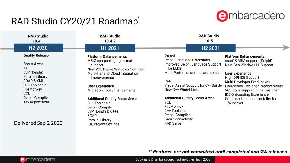 RAD Studio 2020-2021 Roadmap