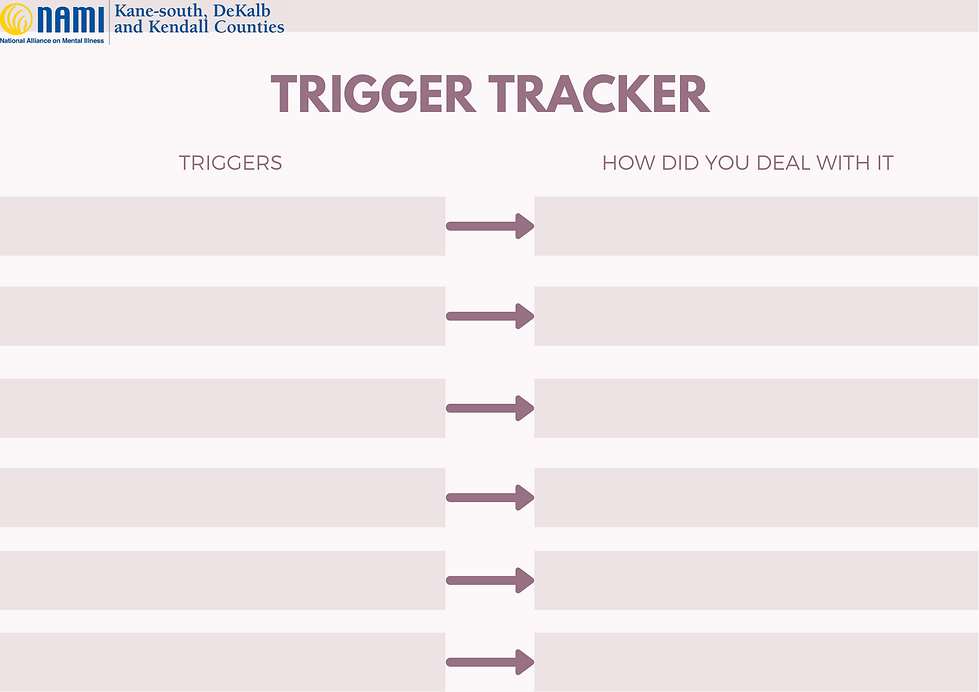 Trigger Tracker NAMI KDK Resource.png