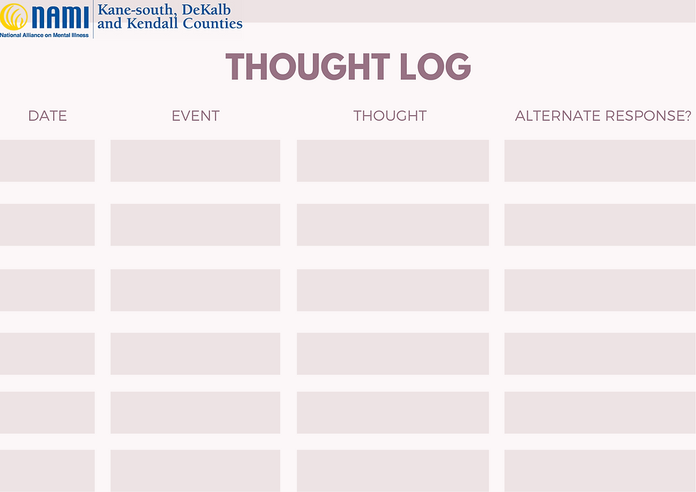 THOUGHT LOG NAMI KDK Resource.png