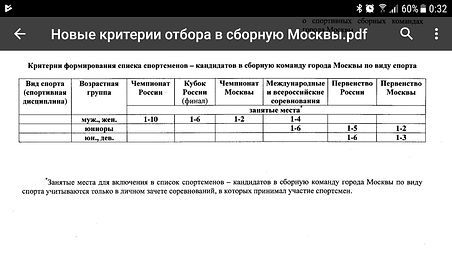 критерии отбора в сборную Москвы