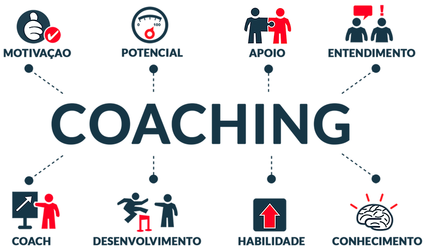 coaching-EDIT-2-1024x601.png