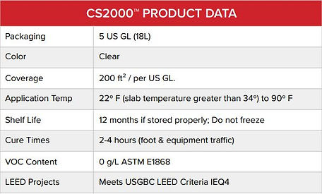 CS2000 product data