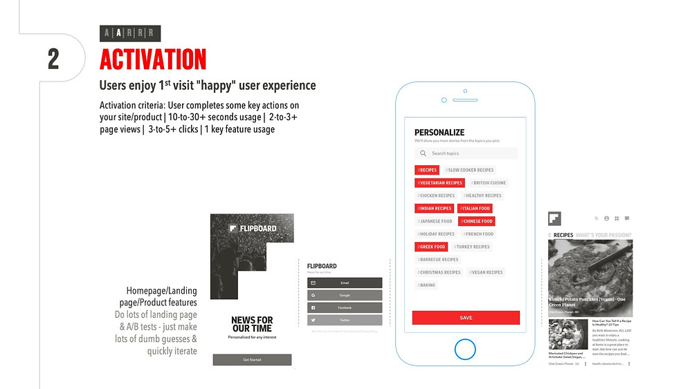 "Activation | Users enjoy 1st visit ""happy"" user experience"