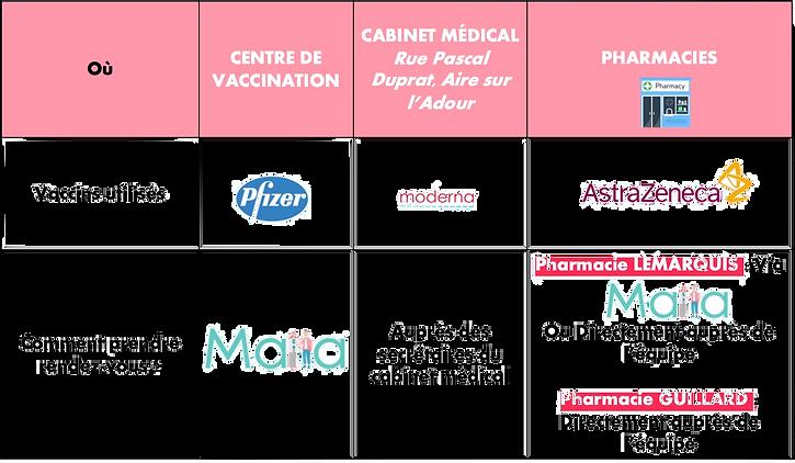 Vaccins utilisés.png