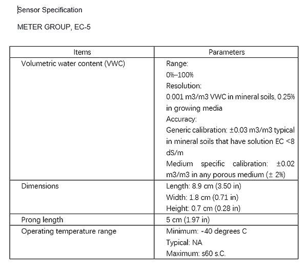 Soil VWC-EC5-Spec.PNG