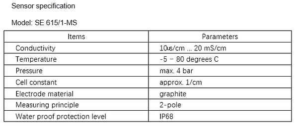 water ec-spec.PNG
