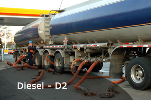 Diesel D2 price per million of gallons