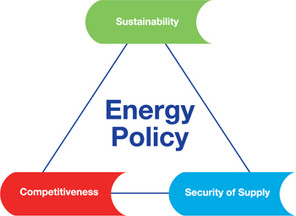 The Inevitable Recession from Bad Energy Policy