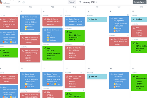 Customized Stand-Alone Training Plan ($100/month +$100 Startup FEE)