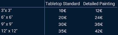 PriceTiles.jpg
