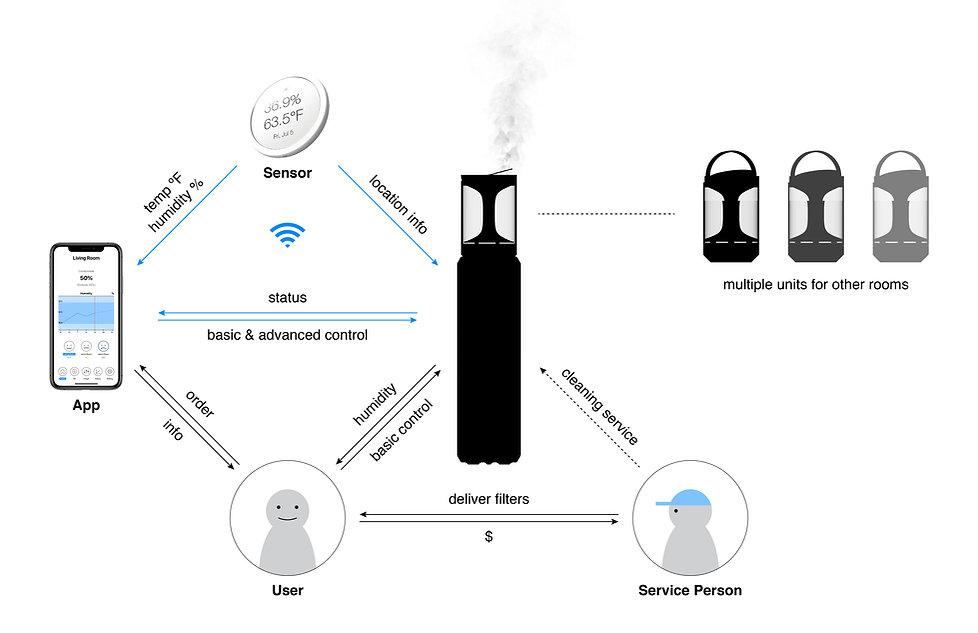 MOBI(SYSTEM).jpg