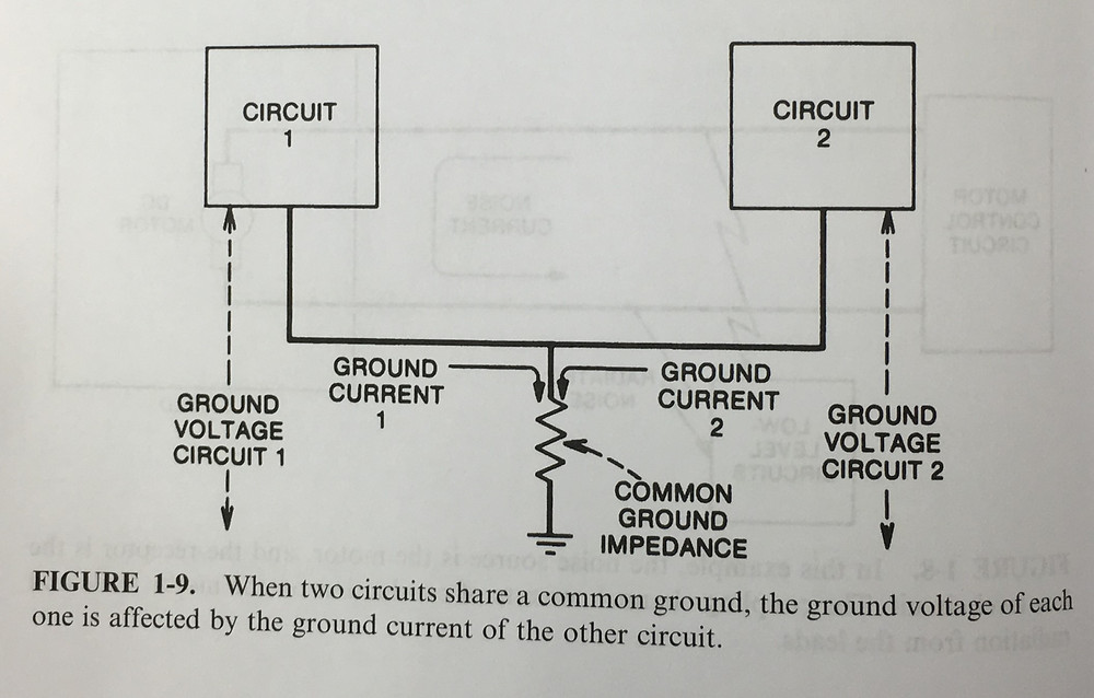 Common Impedance Coupling [Electromagnetic Compatibility Engineering, Henry W. Ott].