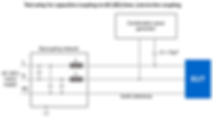 IEC61000-4-5 coupling test setup ac (dc) mains