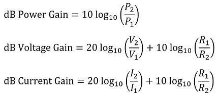 Gain dB calculation