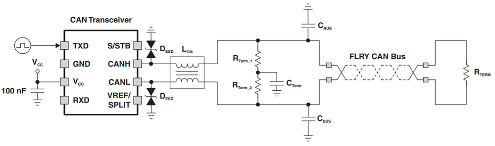 Common-mode filter in a CAN bus communication [4].