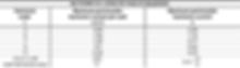 IEC 61000-3-2 Limits Class D