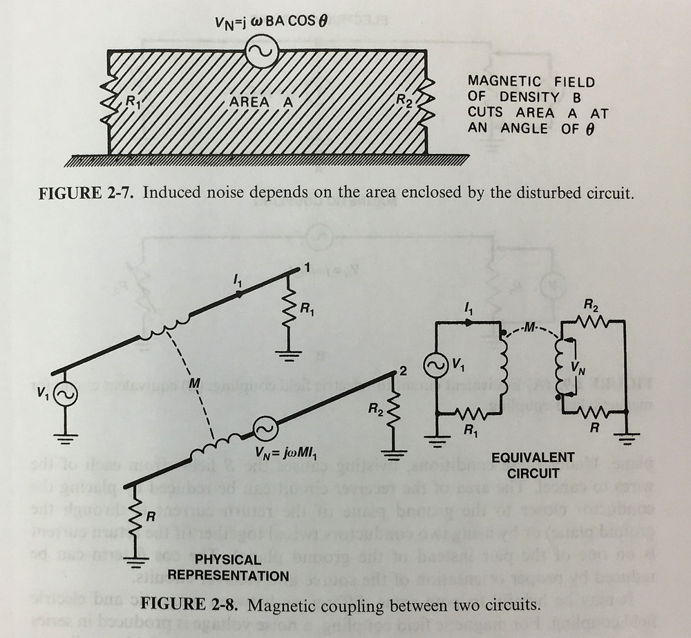 Inductive Coupling [Electromagnetic Compatibility Engineering, Henry W. Ott].
