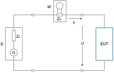 IEC 61000-3-2 Test Setup