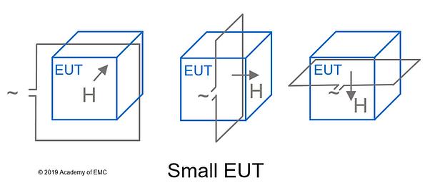 IEC 61000-4-8 test setup for small equipment