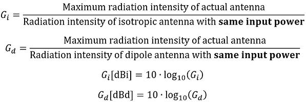antenna gain formula